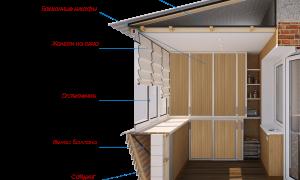 Выносное остекление балкона особенности и нюансы